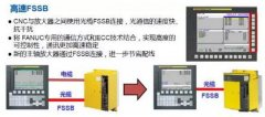 FANUC 0i-F系统加工中心推出FSSB高速刚性攻丝